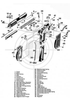 Repuesto Nº 23 Guardian 32 Pushrod Hammer